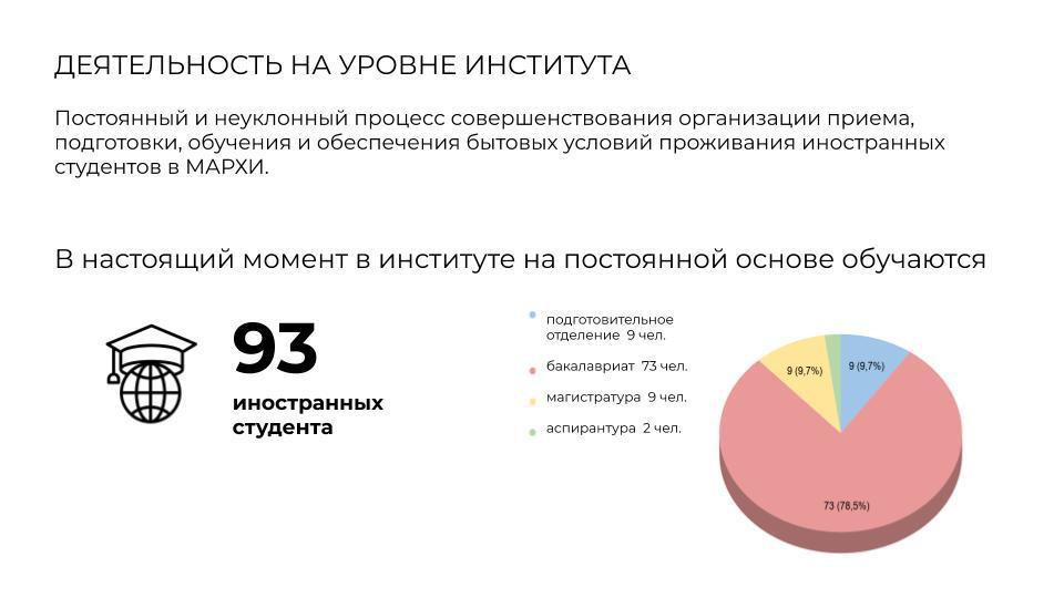 International-activity-report-27