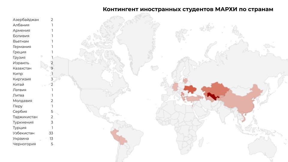International-activity-report-28