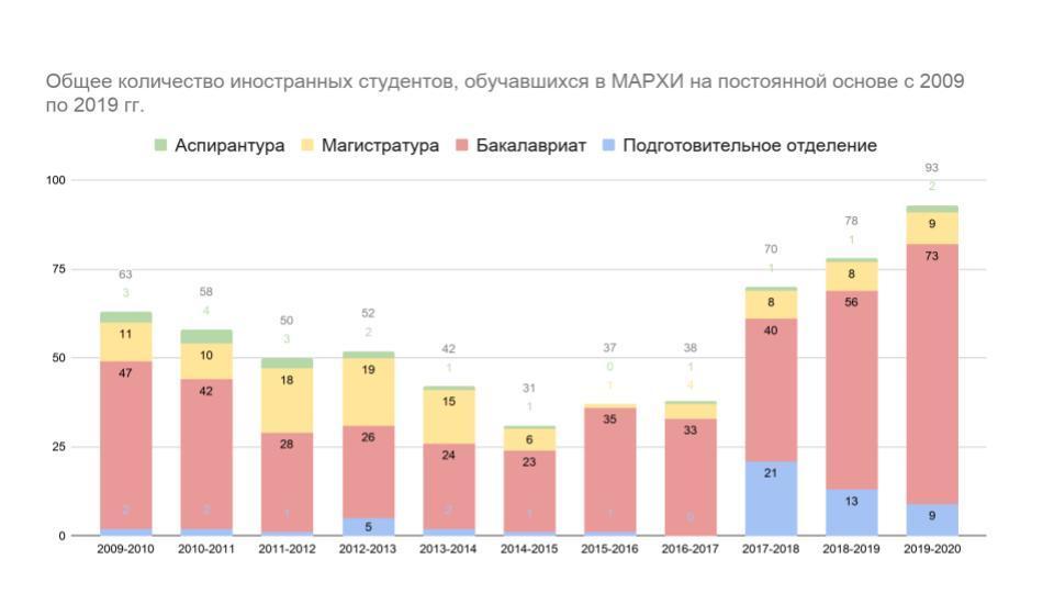 International-activity-report-29