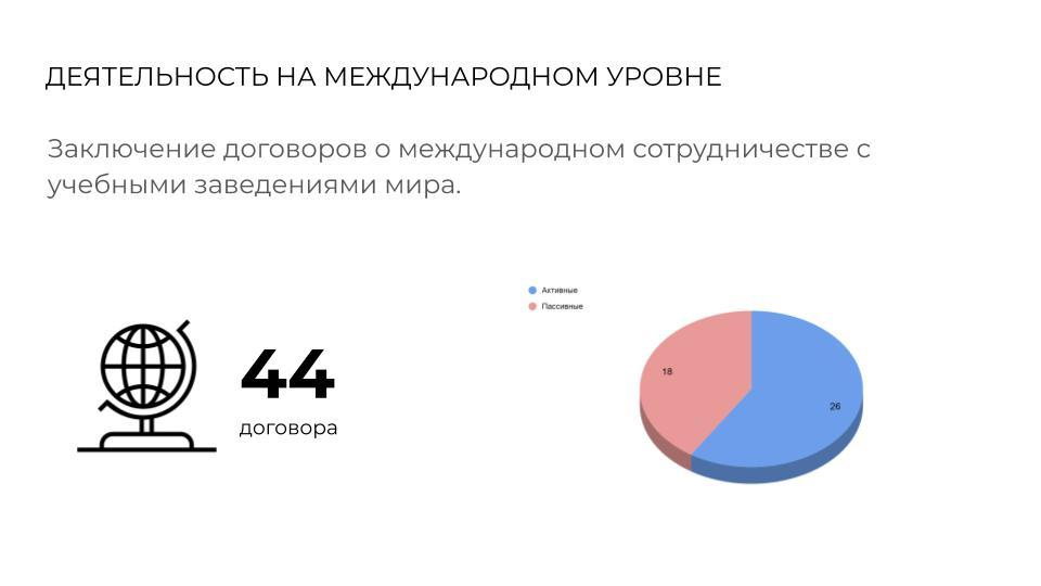 International-activity-report-4