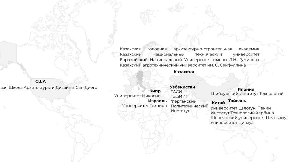International-activity-report-7